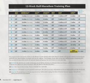 12 week Half Marathon training 001