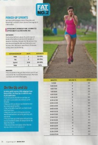 Power Sprints Oxygen Magazine 001