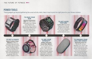 Fit Trackers 002