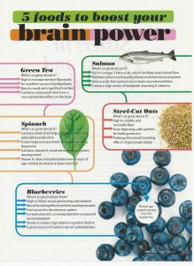 5 Superpower Foods in Oxygen Magazine 001