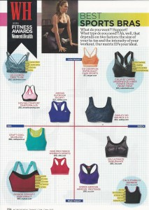 sports bras Womens Health mag 001