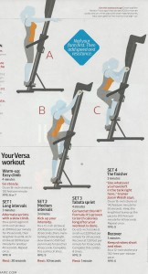 Shape Versa Workout 001
